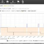 せどりツールKeepaでリサーチ効率をアップ!使い方と設定方法は?