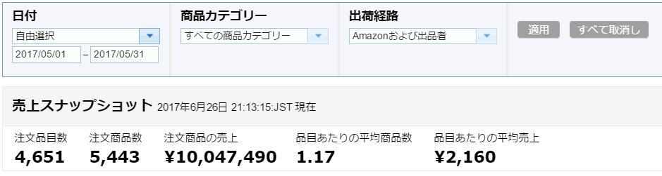 10000man