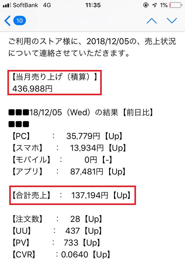 uri1205