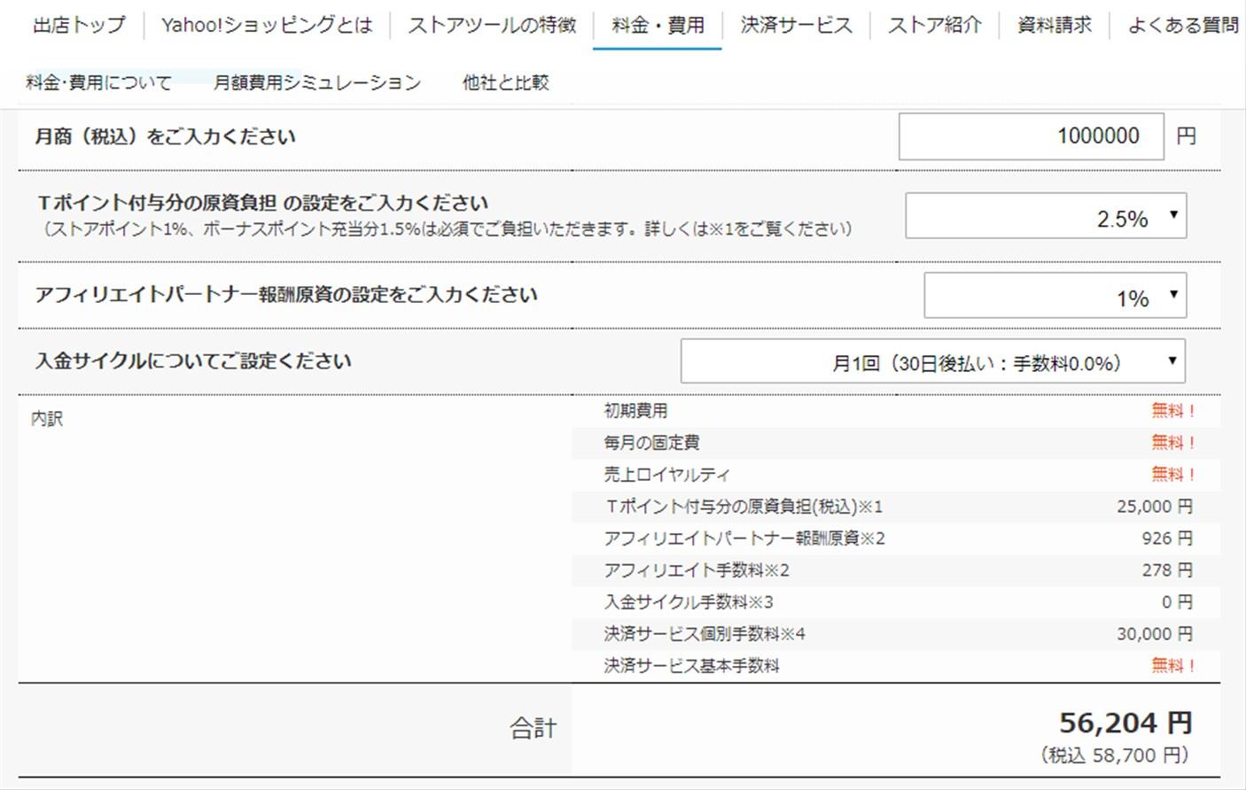 Yahoo!出店コスト (1)