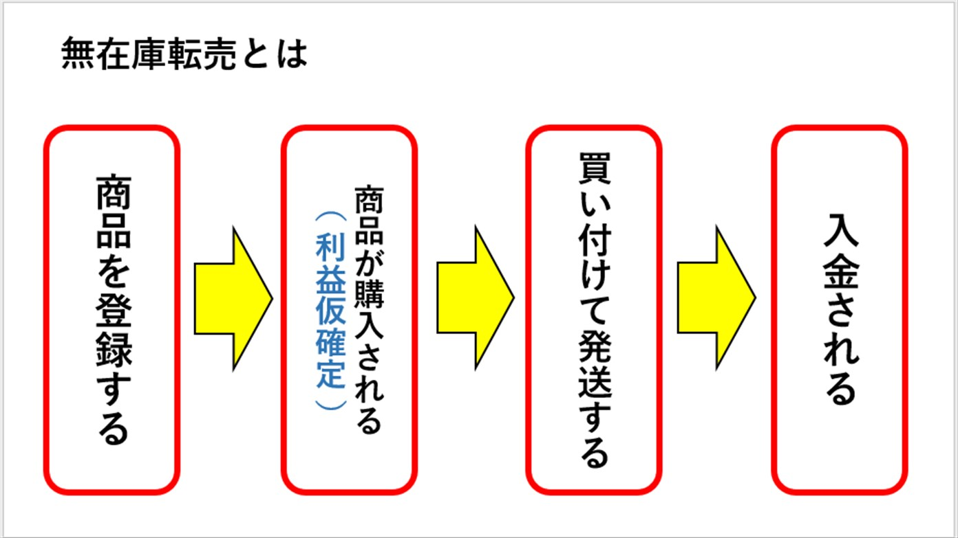 2019-04-29_13h41_01