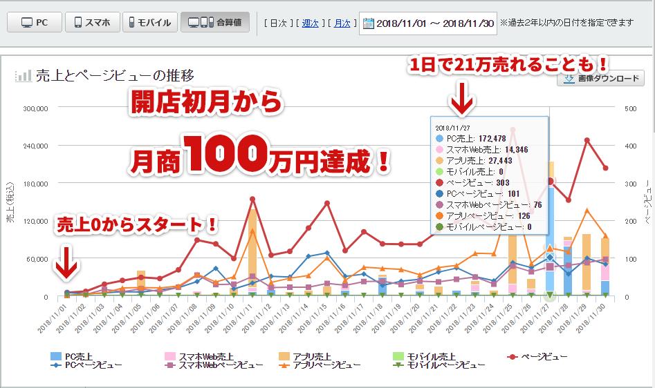 sales_graph