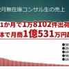 2020年2月の無在庫コンサル生売上結果【月商1億531万9786円】