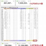 楽天コンサル生Uさんが月商1860万円突破!貴重な日次売上データも公開!