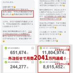 外注任せで楽天月商2041万円達成【半不労所得生活】