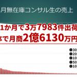 2020年4月の無在庫コンサル生売上結果【2億6130万2231円】