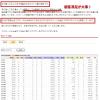 楽天コンサル生のTさんが未経験から月商1447万円達成!