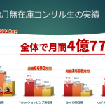 2021年3月の無在庫コンサル生売上結果【4億7735万4148円】